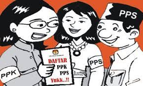 KPU Selayar umumkan Hasil Seleksi Administrasi Calon PPK Pilgub Sulsel